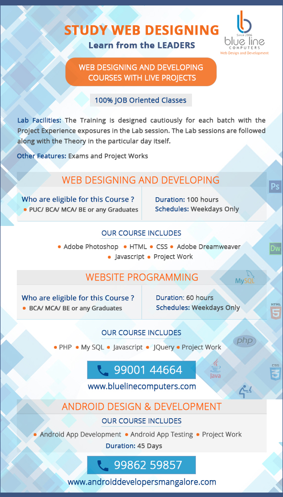 Website Design And Development Course In Mangalore Digital Marketing Course Blueline Computers